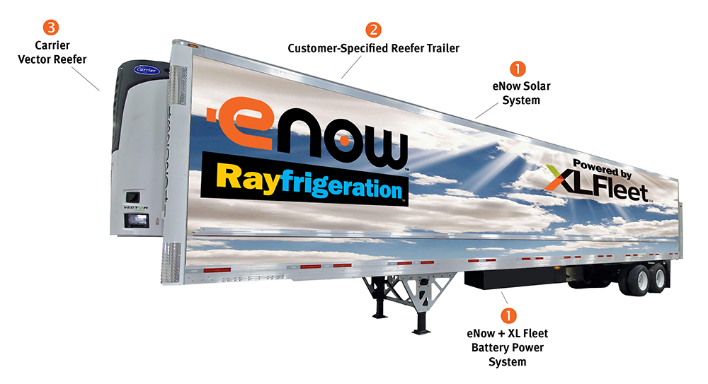 Photo of eNow Rayfrigeration reefer trailer powered by XL Fleet